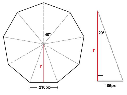 Geometric diagram of carousel