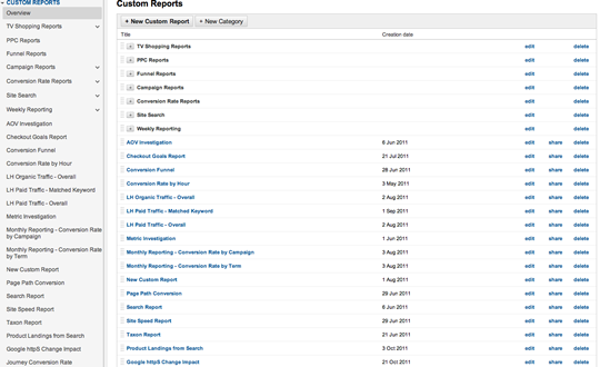 Screenshot of custom reports page.
