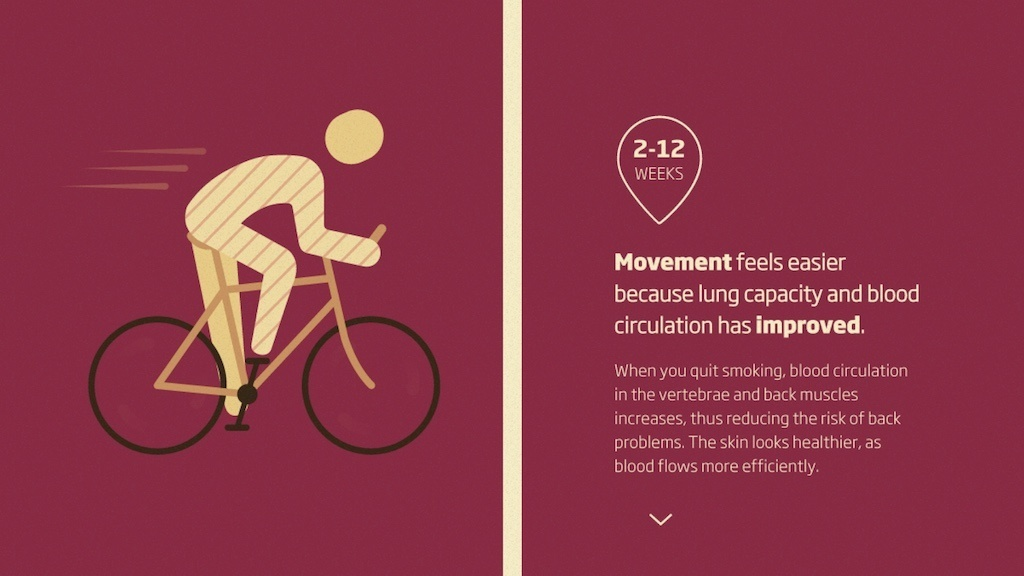 A poster of someone riding a bike, with the caption 'Movement feels easier, because lung capacity and blood circulation has improved'.